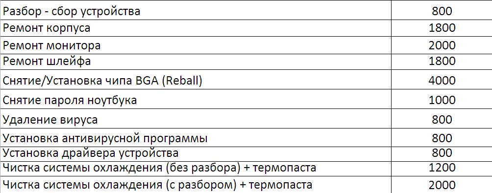 ремонт компьютеров в иркутске